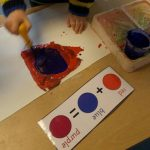 Colour Mixing Activity